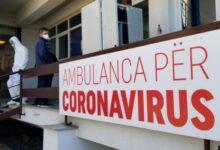 Photo of Kosovë, dy të vdekur dhe 169 raste të reja me Covid-19
