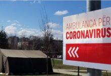 Photo of Kosovë, dy viktima dhe 43 raste të reja me koronavirus