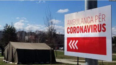 Photo of Covid-19, dy viktima dhe 61 raste të reja në Kosovë