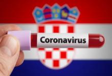 Photo of Kroaci, 1.563 raste të reja me Covid-19