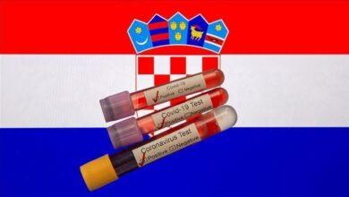 Photo of Kroacia regjistron 204 raste të reja me koronavirus