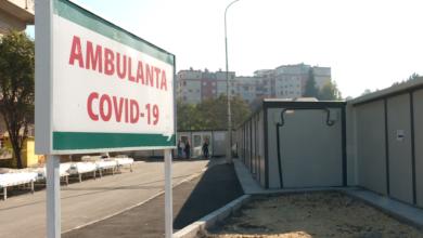 Photo of 1.085 të infektuar me koronavirus dhe 12 viktima në 24 orët e fundit